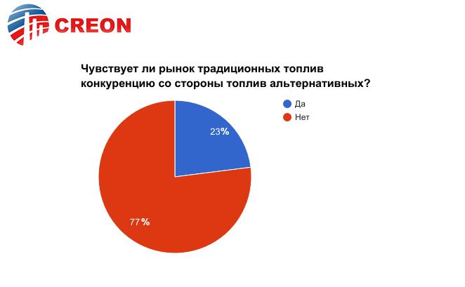 http://rcc.ru/images/graph/motor17_graf2.png